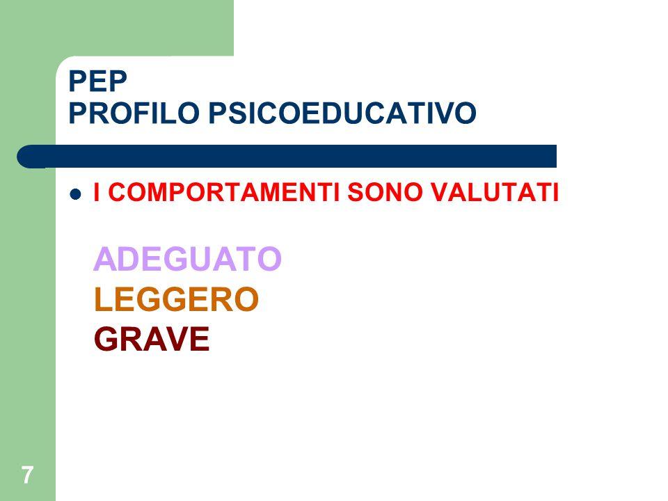 7 PEP PROFILO PSICOEDUCATIVO I COMPORTAMENTI SONO VALUTATI ADEGUATO LEGGERO GRAVE