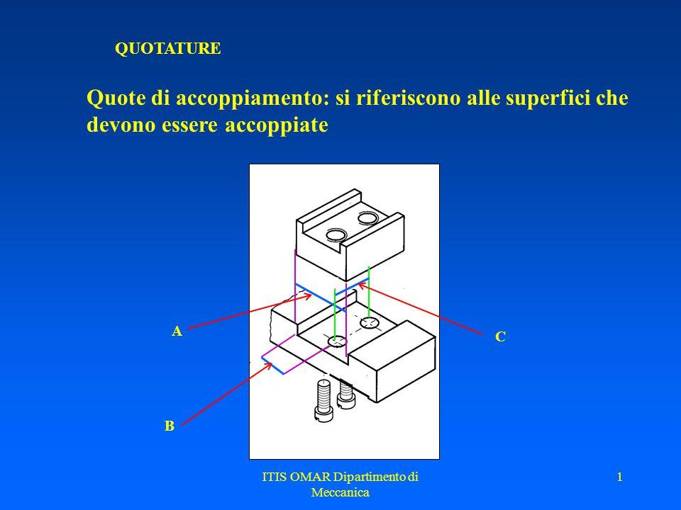 ITIS OMAR Dipartimento di Meccanica 1 QUOTATURE Quote di accoppiamento: si riferiscono alle superfici che devono essere accoppiate A B C