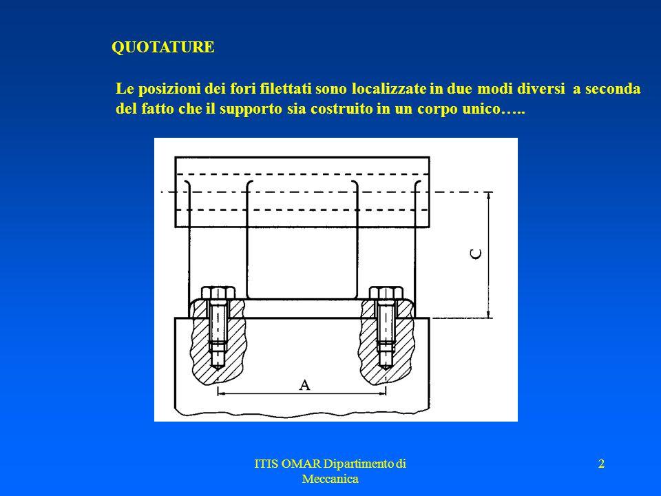 ITIS OMAR Dipartimento di Meccanica 2 QUOTATURE Le posizioni dei fori filettati sono localizzate in due modi diversi a seconda del fatto che il supporto sia costruito in un corpo unico…..