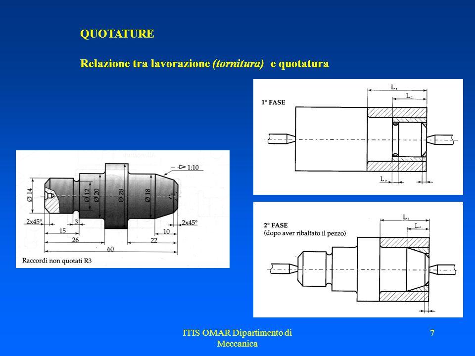 ITIS OMAR Dipartimento di Meccanica 7 QUOTATURE Relazione tra lavorazione (tornitura) e quotatura