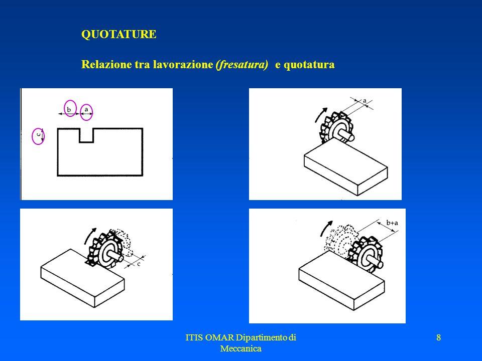 ITIS OMAR Dipartimento di Meccanica 8 QUOTATURE Relazione tra lavorazione (fresatura) e quotatura