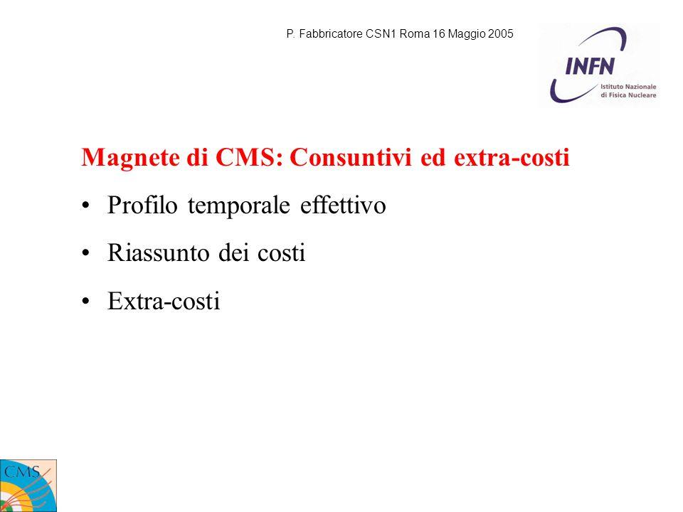 Magnete di CMS: Consuntivi ed extra-costi Profilo temporale effettivo Riassunto dei costi Extra-costi P. Fabbricatore CSN1 Roma 16 Maggio 2005