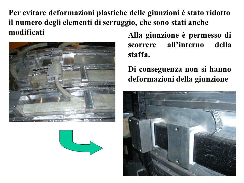 Per evitare deformazioni plastiche delle giunzioni è stato ridotto il numero degli elementi di serraggio, che sono stati anche modificati Alla giunzione è permesso di scorrere all'interno della staffa.