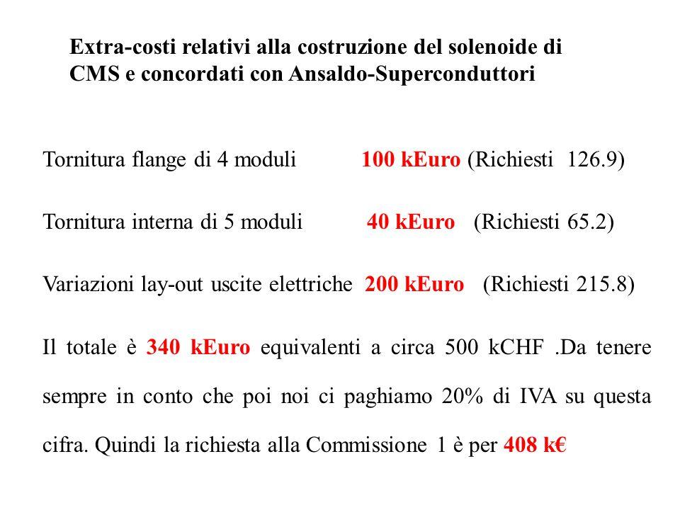 Extra-costi relativi alla costruzione del solenoide di CMS e concordati con Ansaldo-Superconduttori Tornitura flange di 4 moduli 100 kEuro (Richiesti 126.9) Tornitura interna di 5 moduli 40 kEuro (Richiesti 65.2) Variazioni lay-out uscite elettriche 200 kEuro (Richiesti 215.8) Il totale è 340 kEuro equivalenti a circa 500 kCHF.Da tenere sempre in conto che poi noi ci paghiamo 20% di IVA su questa cifra.