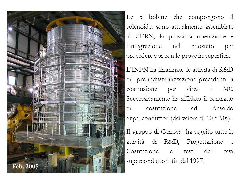 Le 5 bobine che compongono il solenoide, sono attualmente assemblate al CERN, la prossima operazione è l'integrazione nel criostato per procedere poi con le prove in superficie.
