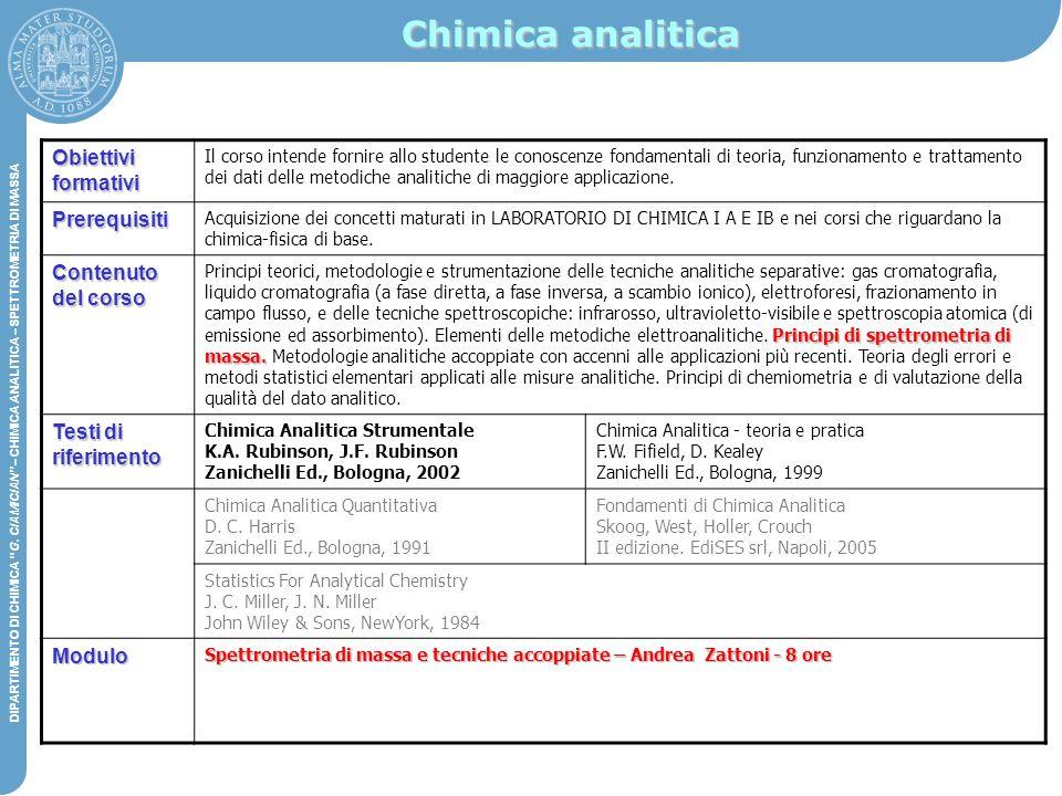 DIPARTIMENTO DI CHIMICA G.CIAMICIAN – CHIMICA ANALITICA STRUMENTALE DIPARTIMENTO DI CHIMICA G.