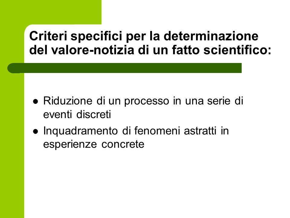 Criteri specifici per la determinazione del valore-notizia di un fatto scientifico: Riduzione di un processo in una serie di eventi discreti Inquadram