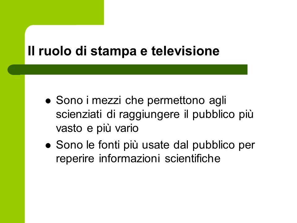 Il ruolo di stampa e televisione Sono i mezzi che permettono agli scienziati di raggiungere il pubblico più vasto e più vario Sono le fonti più usate dal pubblico per reperire informazioni scientifiche