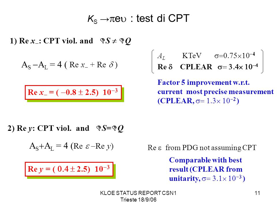 KLOE STATUS REPORT CSN1 Trieste 18/9/06 11 Re x  = (  0.8  2.5) 10  Factor 5 improvement w.r.t.