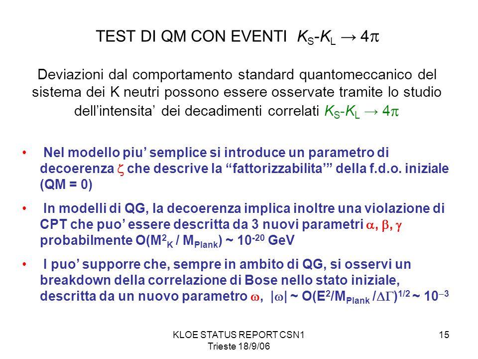 KLOE STATUS REPORT CSN1 Trieste 18/9/06 15 TEST DI QM CON EVENTI K S -K L → 4  Deviazioni dal comportamento standard quantomeccanico del sistema dei K neutri possono essere osservate tramite lo studio dell'intensita' dei decadimenti correlati K S -K L → 4  Nel modello piu' semplice si introduce un parametro di decoerenza  che descrive la fattorizzabilita' della f.d.o.