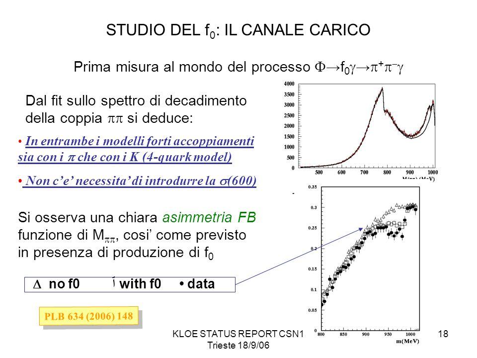 KLOE STATUS REPORT CSN1 Trieste 18/9/06 18 STUDIO DEL f 0 : IL CANALE CARICO Prima misura al mondo del processo  →f 0  →  +    Dal fit sullo spettro di decadimento della coppia  si deduce: In entrambe i modelli forti accoppiamenti sia con i  che con i K (4-quark model) Non c'e' necessita' di introdurre la  (600) Si osserva una chiara asimmetria FB funzione di M , cosi' come previsto in presenza di produzione di f 0  no f0 ٱ with f0 data PLB 634 (2006) 148