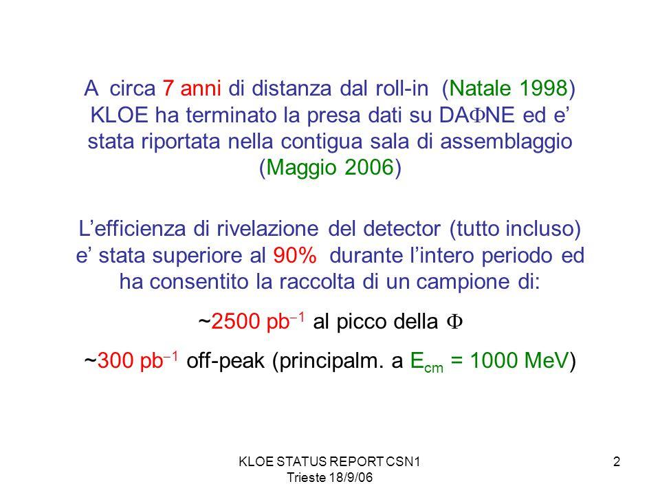 KLOE STATUS REPORT CSN1 Trieste 18/9/06 2 A circa 7 anni di distanza dal roll-in (Natale 1998) KLOE ha terminato la presa dati su DA  NE ed e' stata riportata nella contigua sala di assemblaggio (Maggio 2006) L'efficienza di rivelazione del detector (tutto incluso) e' stata superiore al 90% durante l'intero periodo ed ha consentito la raccolta di un campione di: ~2500 pb  1 al picco della  ~300 pb  1 off-peak (principalm.