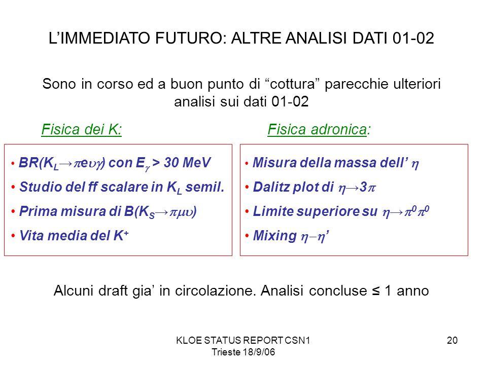 KLOE STATUS REPORT CSN1 Trieste 18/9/06 20 L'IMMEDIATO FUTURO: ALTRE ANALISI DATI 01-02 Fisica dei K: BR(K L →  e  ) con E  > 30 MeV Studio del ff scalare in K L semil.