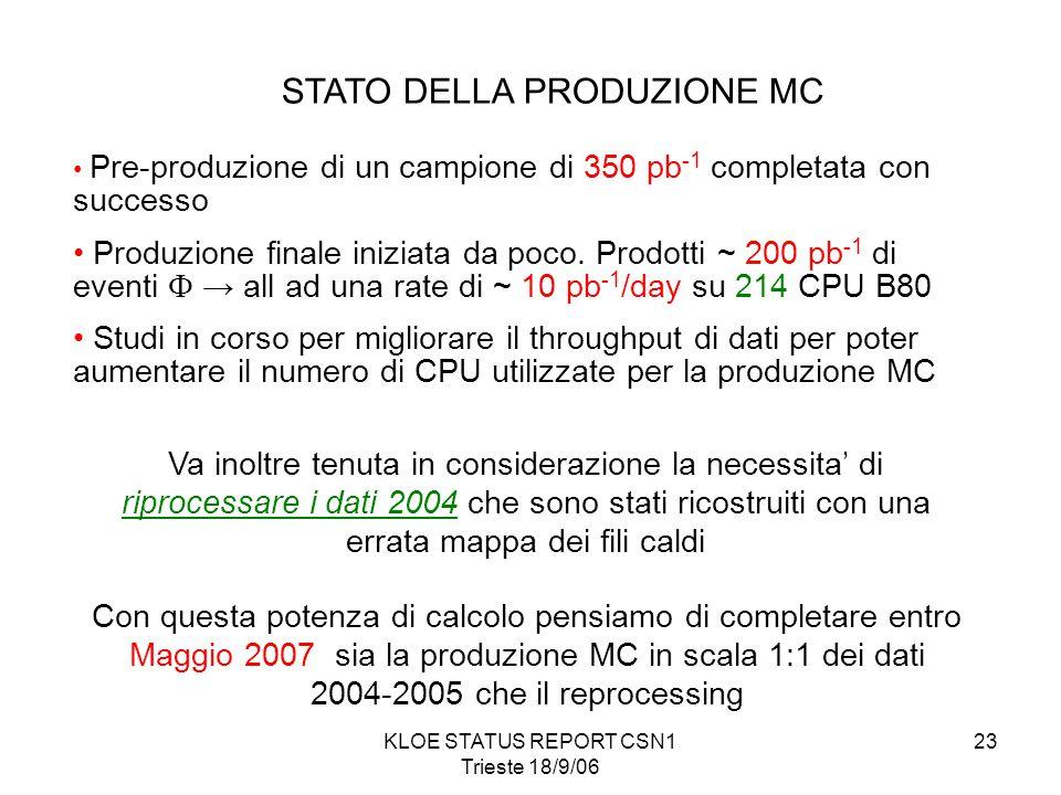 KLOE STATUS REPORT CSN1 Trieste 18/9/06 23 STATO DELLA PRODUZIONE MC Pre-produzione di un campione di 350 pb -1 completata con successo Produzione finale iniziata da poco.