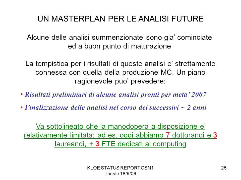 KLOE STATUS REPORT CSN1 Trieste 18/9/06 25 UN MASTERPLAN PER LE ANALISI FUTURE La tempistica per i risultati di queste analisi e' strettamente connessa con quella della produzione MC.