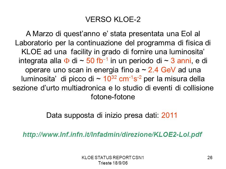 KLOE STATUS REPORT CSN1 Trieste 18/9/06 26 VERSO KLOE-2 A Marzo di quest'anno e' stata presentata una EoI al Laboratorio per la continuazione del programma di fisica di KLOE ad una facility in grado di fornire una luminosita' integrata alla  di ~ 50 fb  1 in un periodo di ~ 3 anni, e di operare uno scan in energia fino a ~ 2.4 GeV ad una luminosita' di picco di ~ 10 32 cm -1 s -2 per la misura della sezione d'urto multiadronica e lo studio di eventi di collisione fotone-fotone Data supposta di inizio presa dati: 2011 http://www.lnf.infn.it/lnfadmin/direzione/KLOE2-LoI.pdf