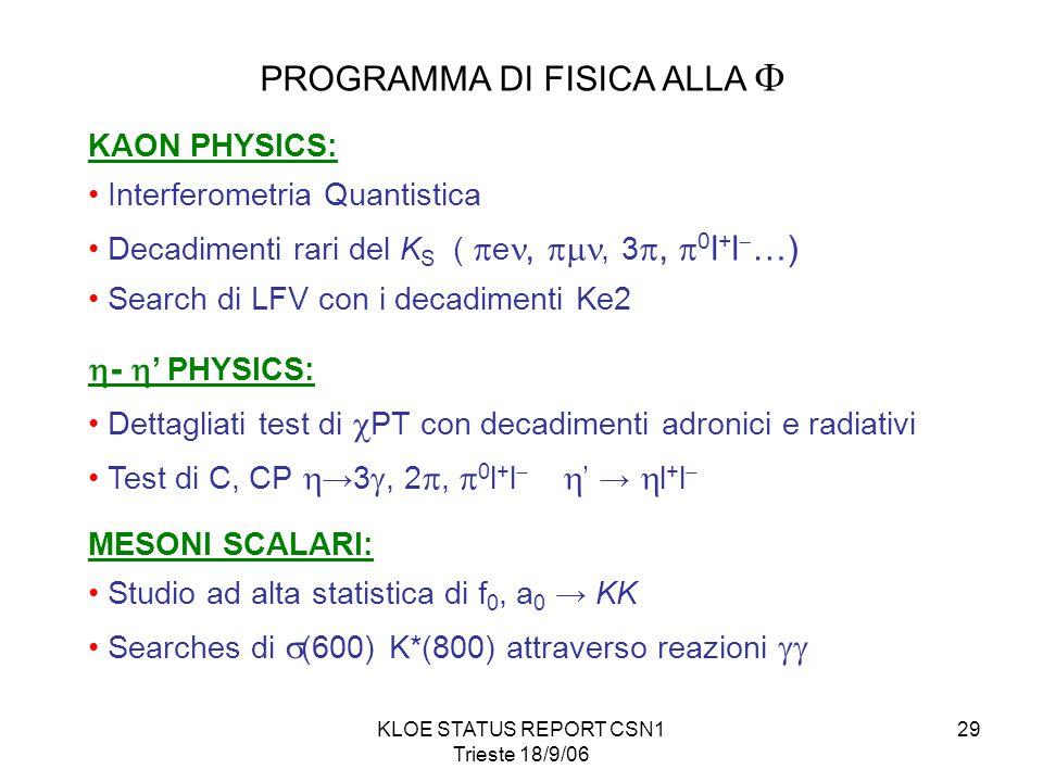 KLOE STATUS REPORT CSN1 Trieste 18/9/06 29 PROGRAMMA DI FISICA ALLA  KAON PHYSICS: Interferometria Quantistica Decadimenti rari del K S (  e, , 3 ,  0 l + l  …) Search di LFV con i decadimenti Ke2  -  ' PHYSICS: Dettagliati test di  PT con decadimenti adronici e radiativi Test di C, CP  →3 , 2 ,  0 l + l   ' →  l + l  MESONI SCALARI: Studio ad alta statistica di f 0, a 0 → KK Searches di  (600) K*(800) attraverso reazioni 