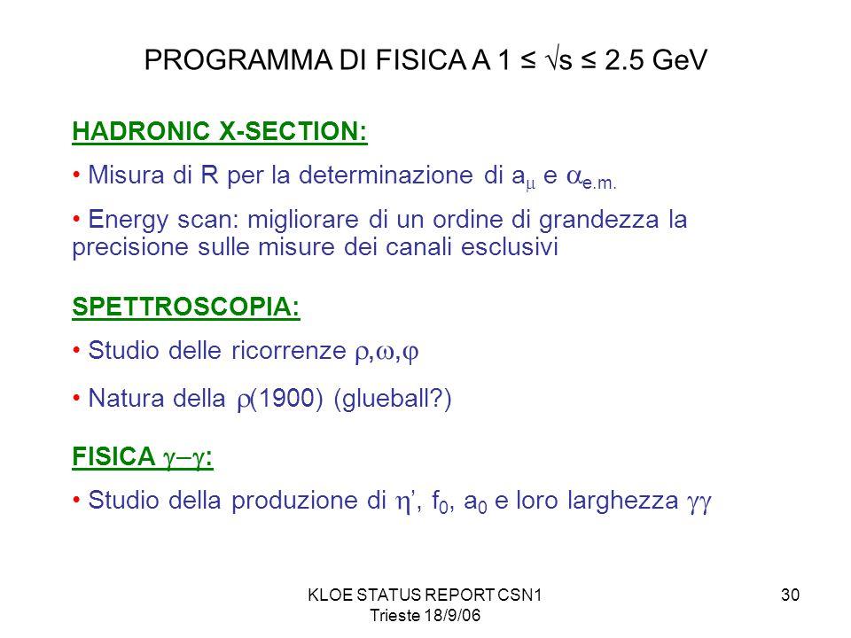 KLOE STATUS REPORT CSN1 Trieste 18/9/06 30 PROGRAMMA DI FISICA A 1 ≤ √s ≤ 2.5 GeV HADRONIC X-SECTION: Misura di R per la determinazione di a  e  e.m.