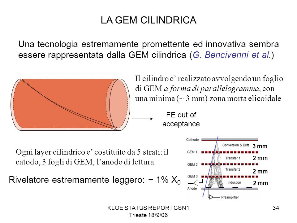 KLOE STATUS REPORT CSN1 Trieste 18/9/06 34 LA GEM CILINDRICA Una tecnologia estremamente promettente ed innovativa sembra essere rappresentata dalla GEM cilindrica (G.