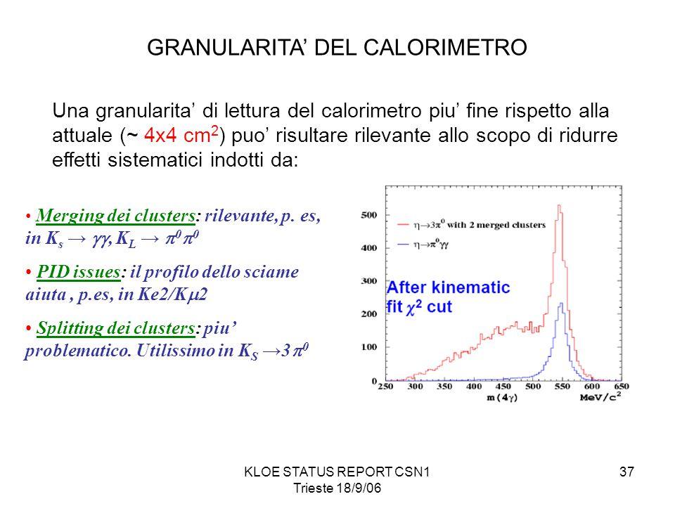 KLOE STATUS REPORT CSN1 Trieste 18/9/06 37 Una granularita' di lettura del calorimetro piu' fine rispetto alla attuale (~ 4x4 cm 2 ) puo' risultare rilevante allo scopo di ridurre effetti sistematici indotti da: Merging dei clusters: rilevante, p.