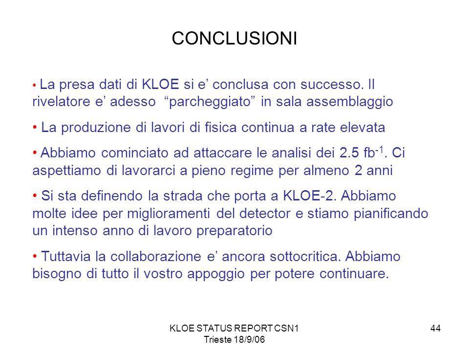 KLOE STATUS REPORT CSN1 Trieste 18/9/06 44 CONCLUSIONI La presa dati di KLOE si e' conclusa con successo.