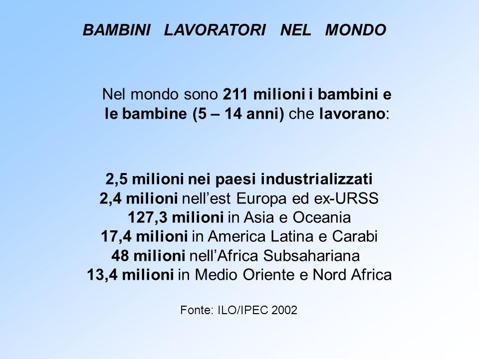 In Italia, l'ISTAT ne ha censiti circa 145.000, mentre la CGIL ne stima quasi il triplo: 326.000 bambini lavoratori a tempo pieno 183.000 bambini lavoratori stagionali 57.000 bambini lavoratori presso parenti 32.000 bambini lavoratori presso terzi 509.000: totale dei minori lavoratori Fonte: CGIL novembre 1999 QUANTI SONO IN ITALIA I BAMBINI LAVORATORI?