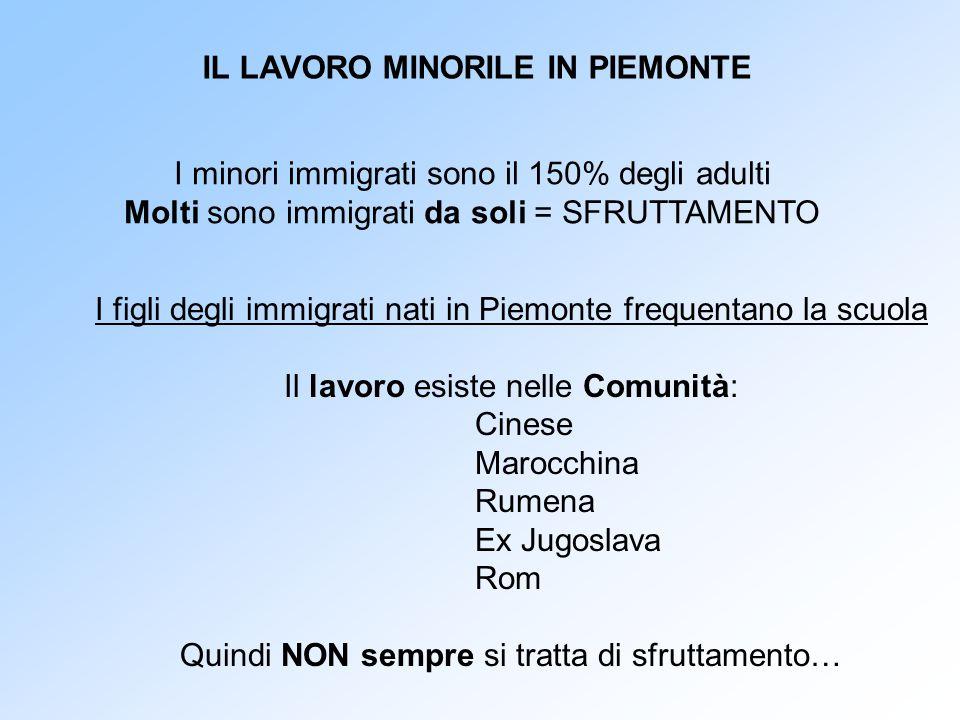I figli degli immigrati nati in Piemonte frequentano la scuola Il lavoro esiste nelle Comunità: Cinese Marocchina Rumena Ex Jugoslava Rom Quindi NON s