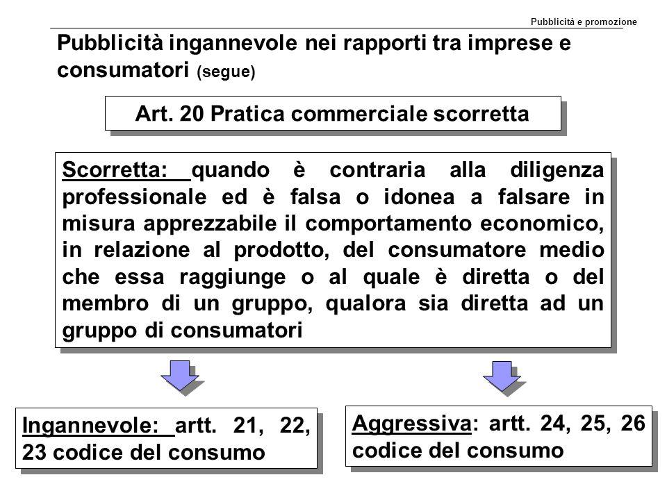 Pubblicità ingannevole nei rapporti tra imprese e consumatori (segue) Art.