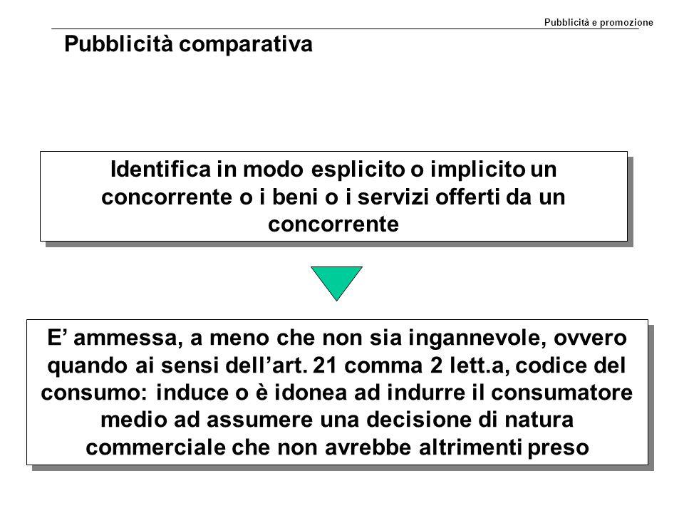 Pubblicità comparativa Identifica in modo esplicito o implicito un concorrente o i beni o i servizi offerti da un concorrente E' ammessa, a meno che non sia ingannevole, ovvero quando ai sensi dell'art.