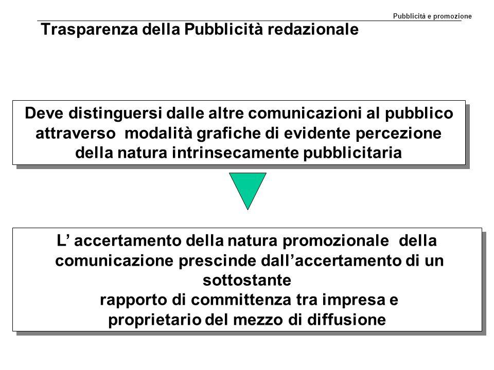 Trasparenza della Pubblicità redazionale Deve distinguersi dalle altre comunicazioni al pubblico attraverso modalità grafiche di evidente percezione d