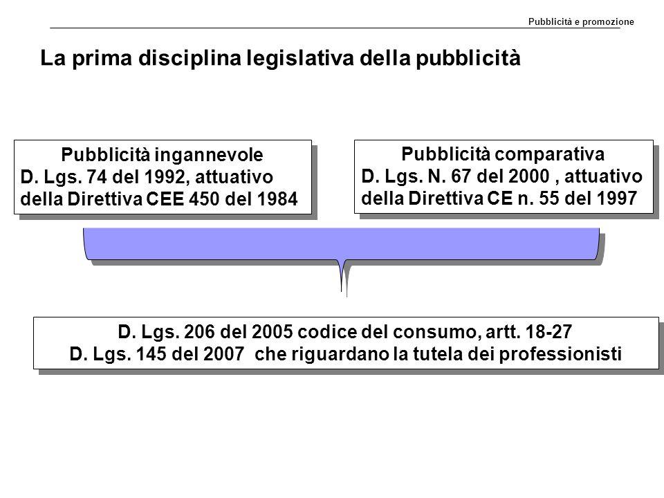 La prima disciplina legislativa della pubblicità Pubblicità ingannevole D. Lgs. 74 del 1992, attuativo della Direttiva CEE 450 del 1984 Pubblicità ing