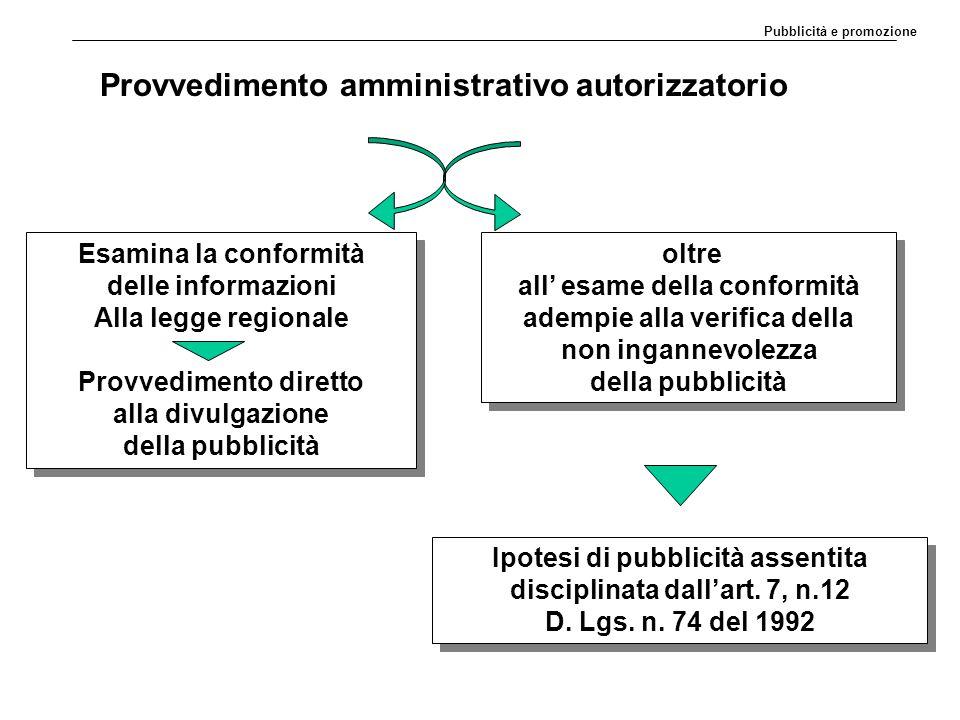 Provvedimento amministrativo autorizzatorio Esamina la conformità delle informazioni Alla legge regionale Provvedimento diretto alla divulgazione dell