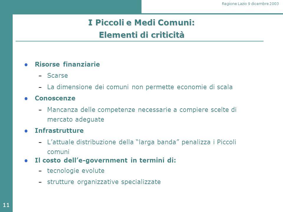 11 Regione Lazio 9 dicembre 2003 I Piccoli e Medi Comuni: Elementi di criticità Risorse finanziarie – Scarse – La dimensione dei comuni non permette e