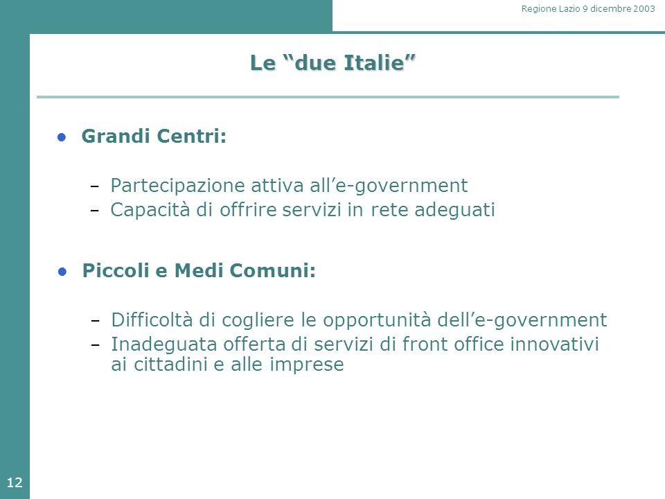 """12 Regione Lazio 9 dicembre 2003 Le """"due Italie"""" Grandi Centri: – Partecipazione attiva all'e-government – Capacità di offrire servizi in rete adeguat"""