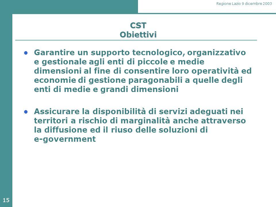 15 Regione Lazio 9 dicembre 2003 CST Obiettivi Garantire un supporto tecnologico, organizzativo e gestionale agli enti di piccole e medie dimensioni a