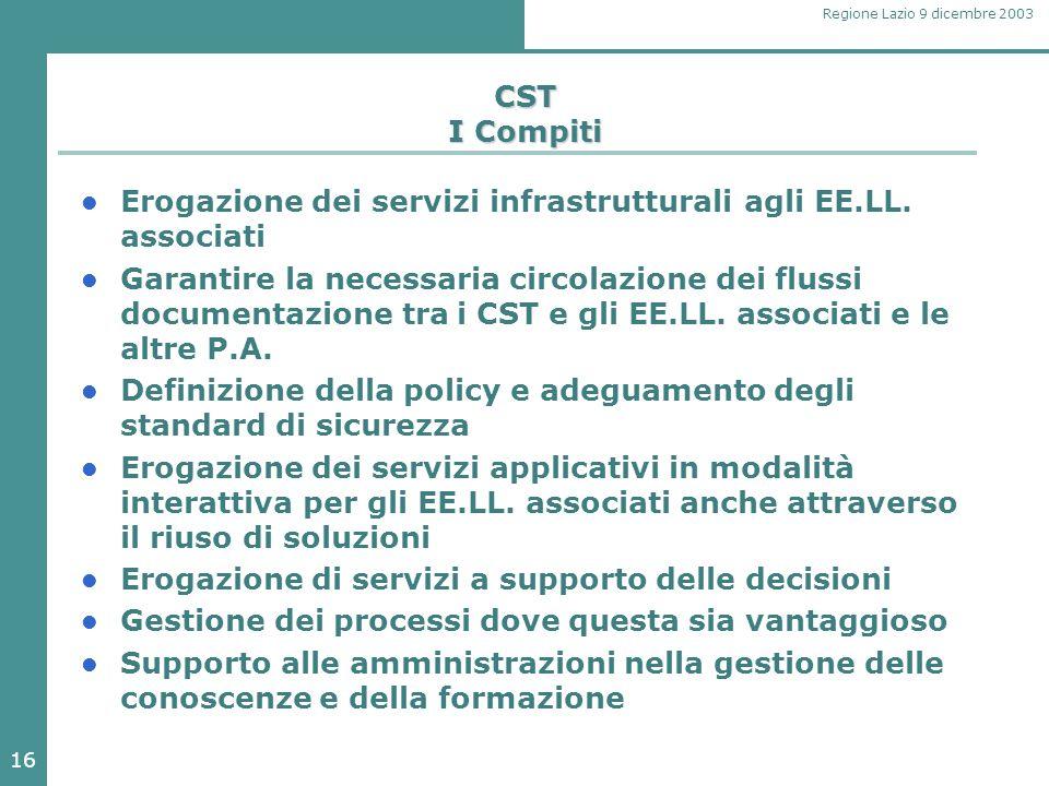 16 Regione Lazio 9 dicembre 2003 CST I Compiti Erogazione dei servizi infrastrutturali agli EE.LL. associati Garantire la necessaria circolazione dei