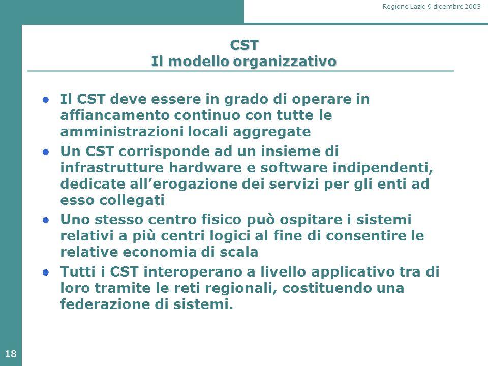 18 Regione Lazio 9 dicembre 2003 CST Il modello organizzativo Il CST deve essere in grado di operare in affiancamento continuo con tutte le amministra