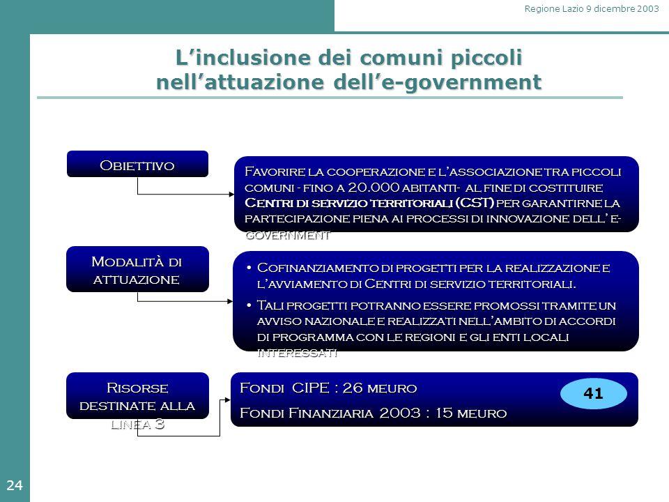 24 Regione Lazio 9 dicembre 2003 L'inclusione dei comuni piccoli nell'attuazione dell'e-government Obiettivo Modalità di attuazione Risorse destinate