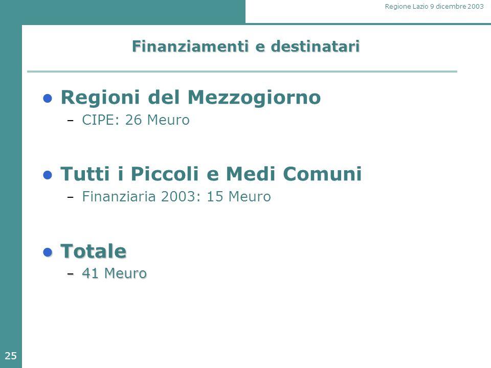 25 Regione Lazio 9 dicembre 2003 Finanziamenti e destinatari Regioni del Mezzogiorno – CIPE: 26 Meuro Tutti i Piccoli e Medi Comuni – Finanziaria 2003
