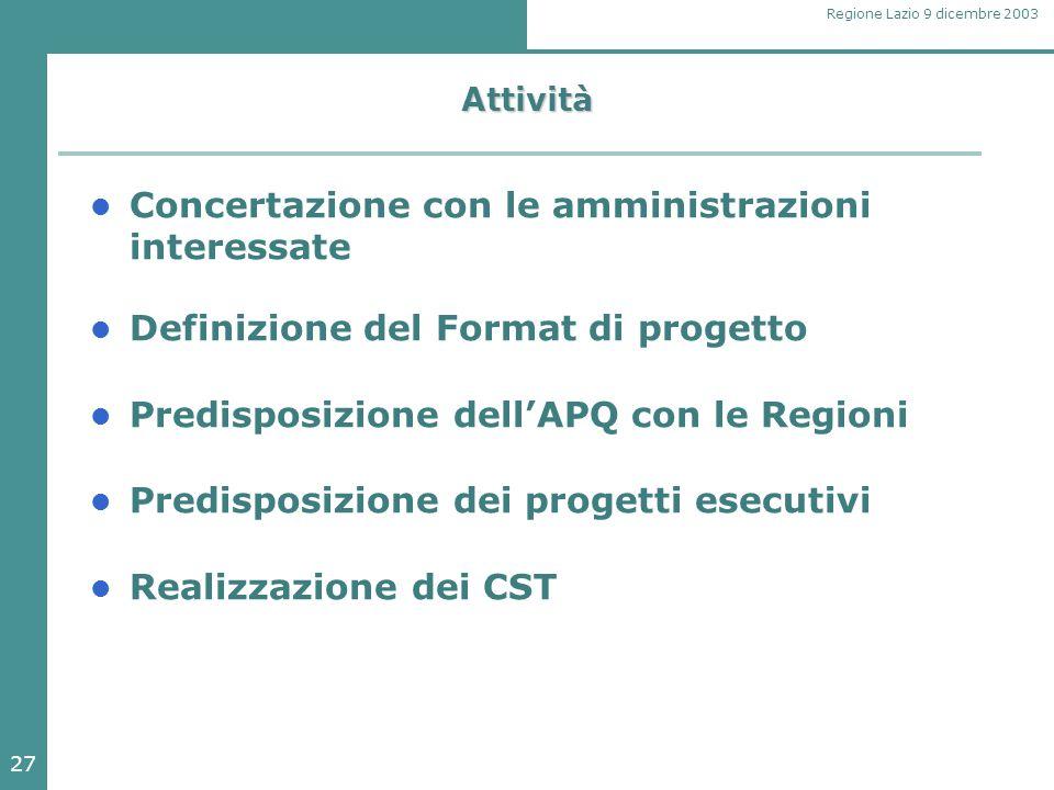 27 Regione Lazio 9 dicembre 2003Attività Concertazione con le amministrazioni interessate Definizione del Format di progetto Predisposizione dell'APQ con le Regioni Predisposizione dei progetti esecutivi Realizzazione dei CST