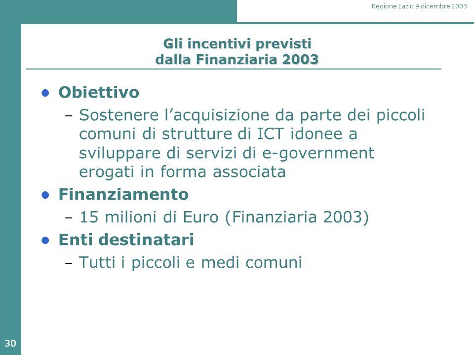 30 Regione Lazio 9 dicembre 2003 Gli incentivi previsti dalla Finanziaria 2003 Obiettivo – Sostenere l'acquisizione da parte dei piccoli comuni di str