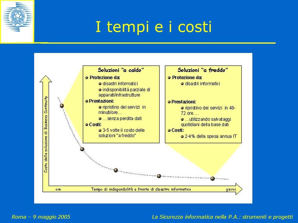 Roma – 9 maggio 2005La Sicurezza informatica nella P.A.: strumenti e progetti I tempi e i costi