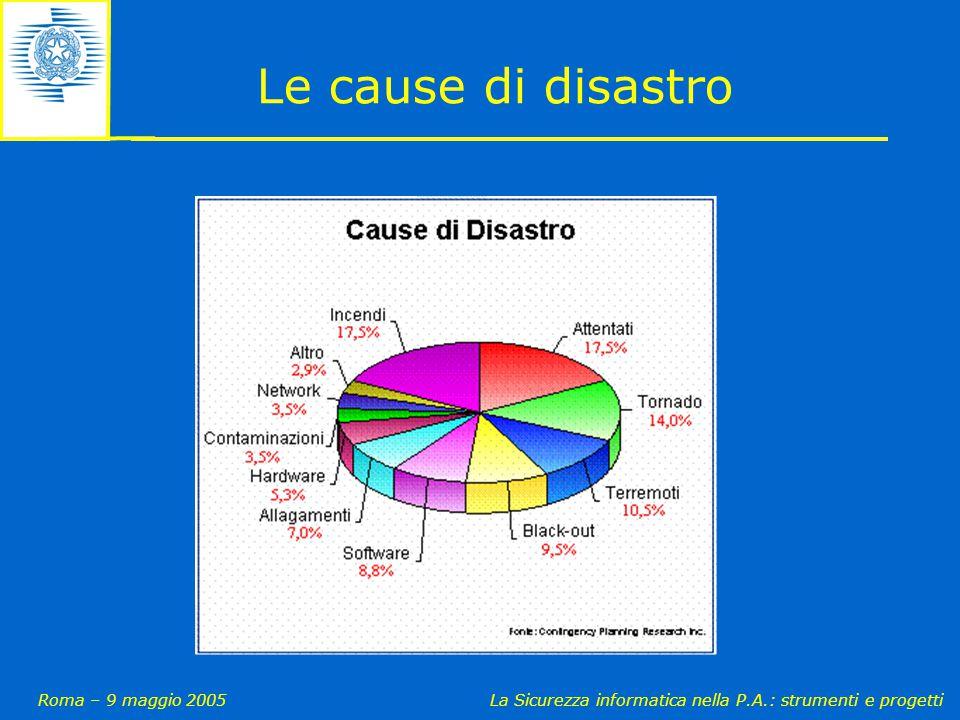 Roma – 9 maggio 2005La Sicurezza informatica nella P.A.: strumenti e progetti Le cause di disastro