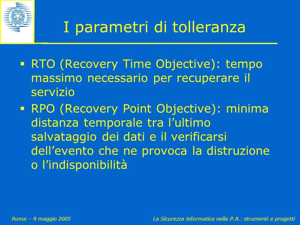 Roma – 9 maggio 2005La Sicurezza informatica nella P.A.: strumenti e progetti I parametri di tolleranza  RTO (Recovery Time Objective): tempo massimo