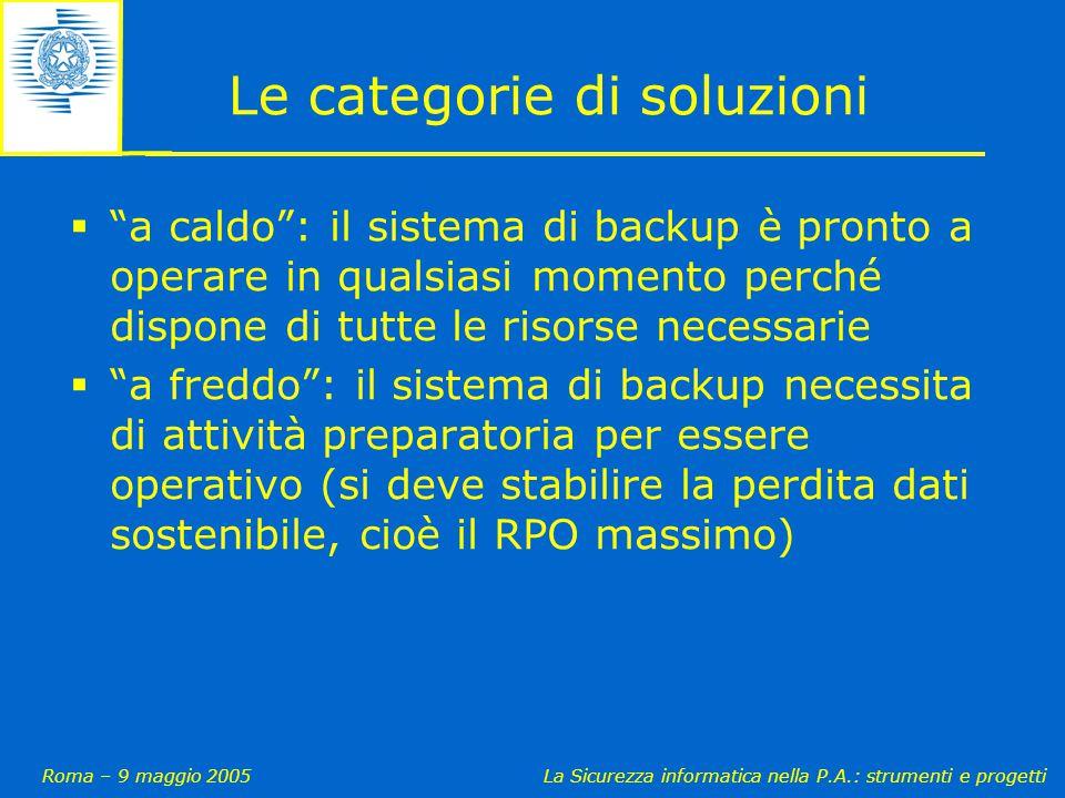 """Roma – 9 maggio 2005La Sicurezza informatica nella P.A.: strumenti e progetti Le categorie di soluzioni  """"a caldo"""": il sistema di backup è pronto a o"""