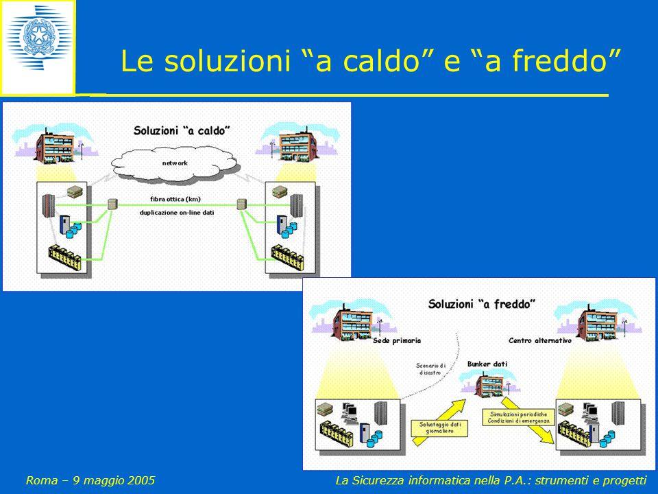 Roma – 9 maggio 2005La Sicurezza informatica nella P.A.: strumenti e progetti Le soluzioni a caldo e a freddo