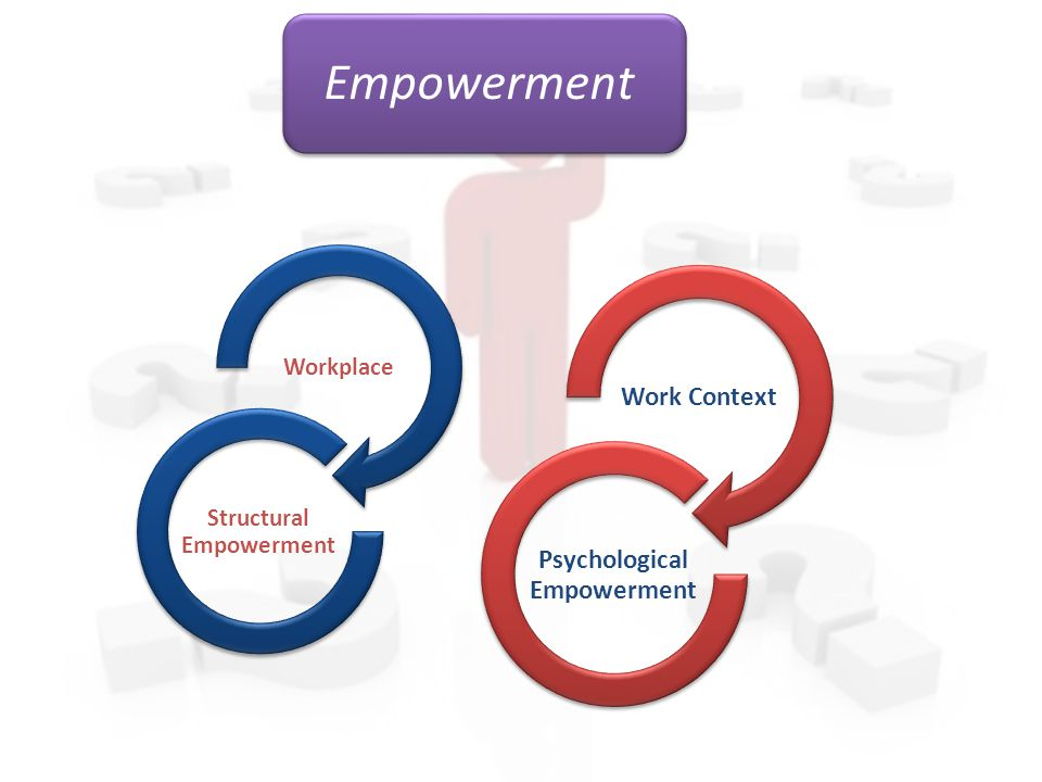 Empowerment Workplace Structural Empowerment Work Context Psychological Empowermen t