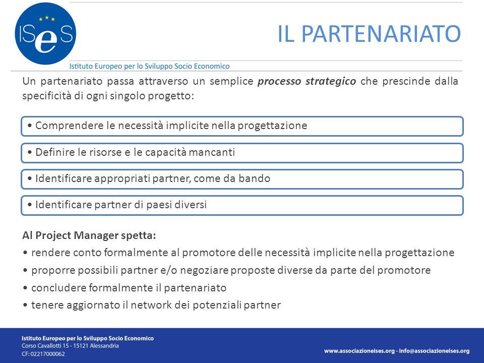 Numero dei partner Durata Valutazione e quantificazione delle attività comprese nella collaborazione Distribuzione delle responsabilità/potere decisionale Livello di condivisione di strutture e risorse Forma giuridica migliore in linea con il bando IL PARTENARIATO
