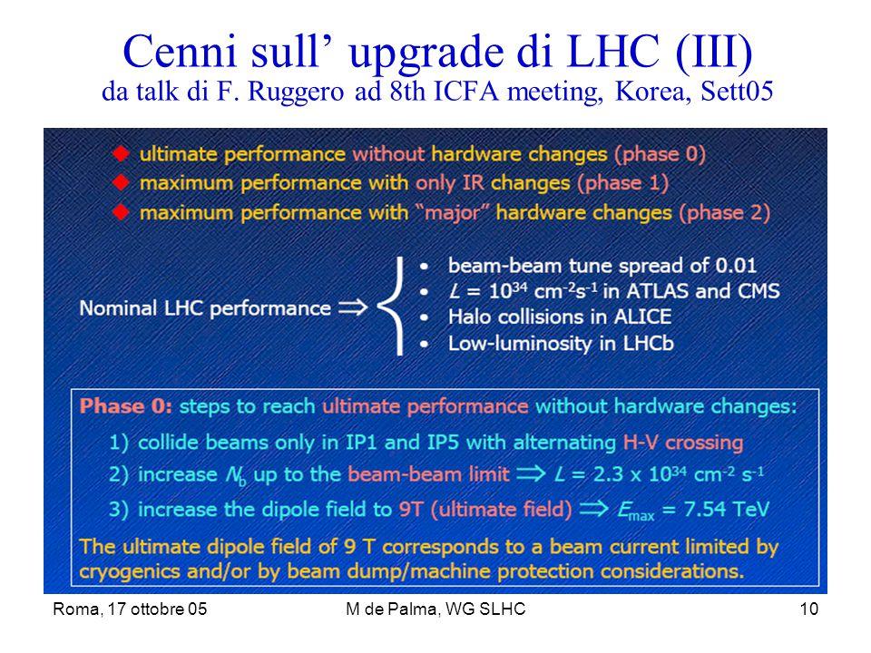 Roma, 17 ottobre 05M de Palma, WG SLHC10 Cenni sull' upgrade di LHC (III) da talk di F. Ruggero ad 8th ICFA meeting, Korea, Sett05
