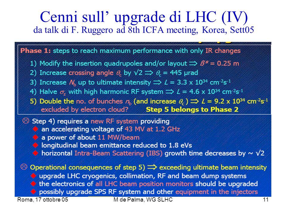 Roma, 17 ottobre 05M de Palma, WG SLHC11 Cenni sull' upgrade di LHC (IV) da talk di F. Ruggero ad 8th ICFA meeting, Korea, Sett05